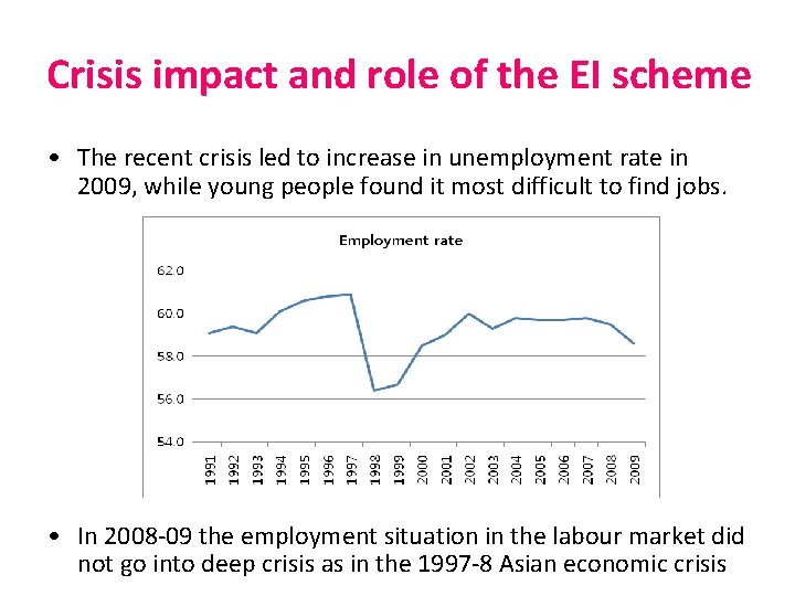Crisis impact and role of the EI scheme • The recent crisis led to