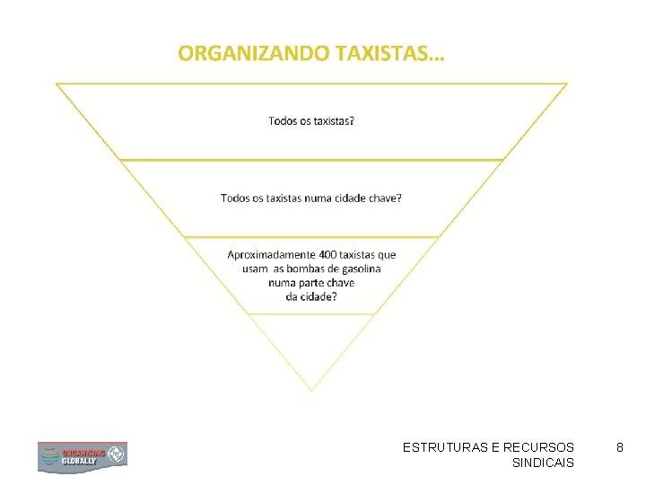 ESTRUTURAS E RECURSOS SINDICAIS 8