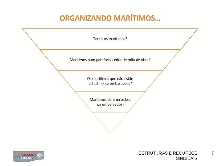 ESTRUTURAS E RECURSOS SINDICAIS 9
