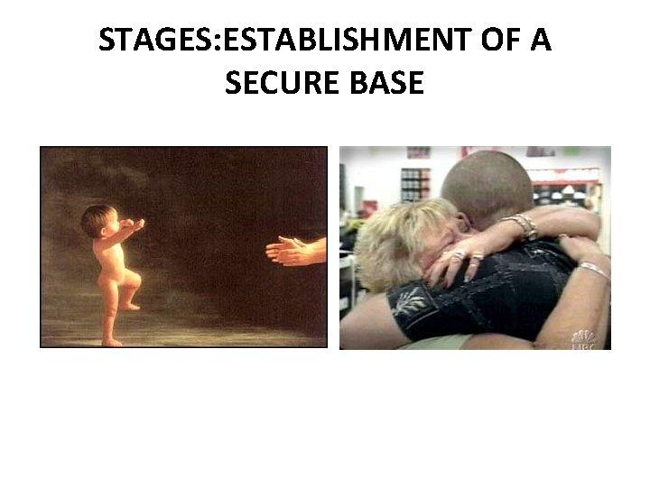 STAGES: ESTABLISHMENT OF A SECURE BASE