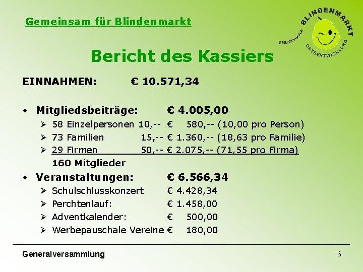 Gemeinsam für Blindenmarkt Bericht des Kassiers EINNAHMEN: € 10. 571, 34 • Mitgliedsbeiträge: €