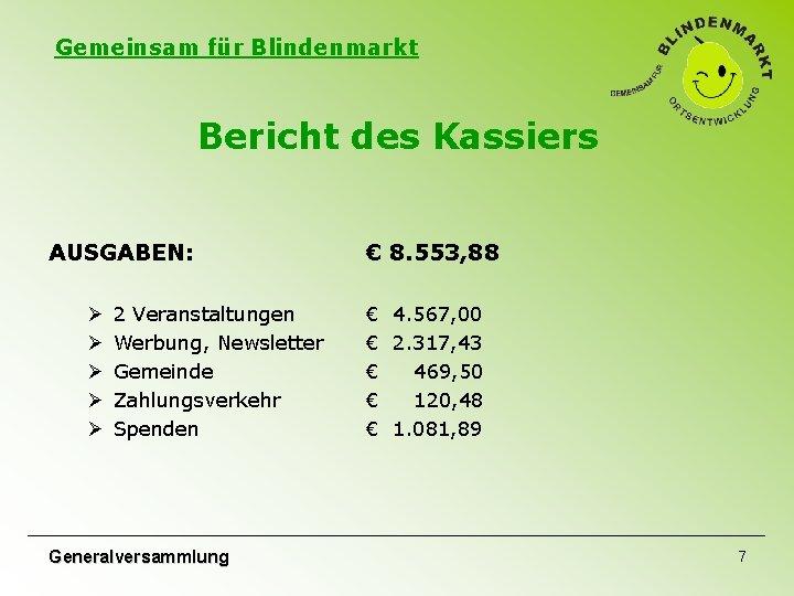 Gemeinsam für Blindenmarkt Bericht des Kassiers AUSGABEN: Ø Ø Ø 2 Veranstaltungen Werbung, Newsletter