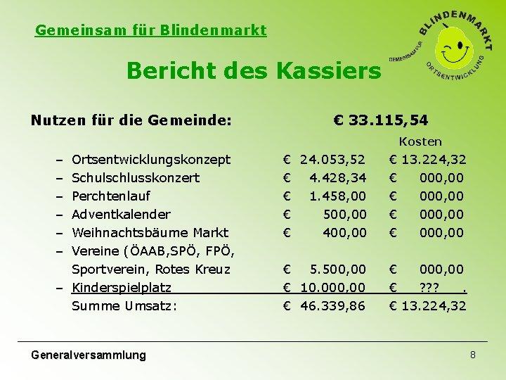 Gemeinsam für Blindenmarkt Bericht des Kassiers Nutzen für die Gemeinde: – – – Ortsentwicklungskonzept