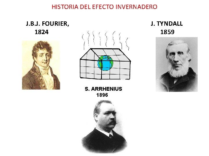 HISTORIA DEL EFECTO INVERNADERO J. B. J. FOURIER, 1824 J. TYNDALL 1859 S. ARRHENIUS