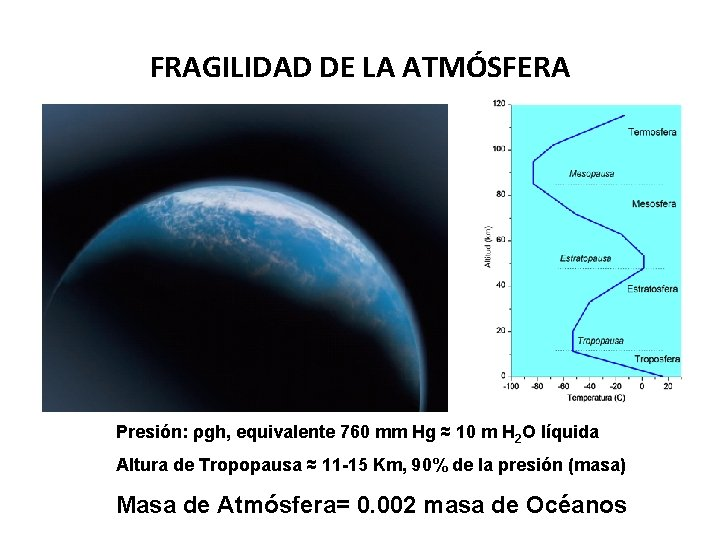 FRAGILIDAD DE LA ATMÓSFERA Presión: ρgh, equivalente 760 mm Hg ≈ 10 m H