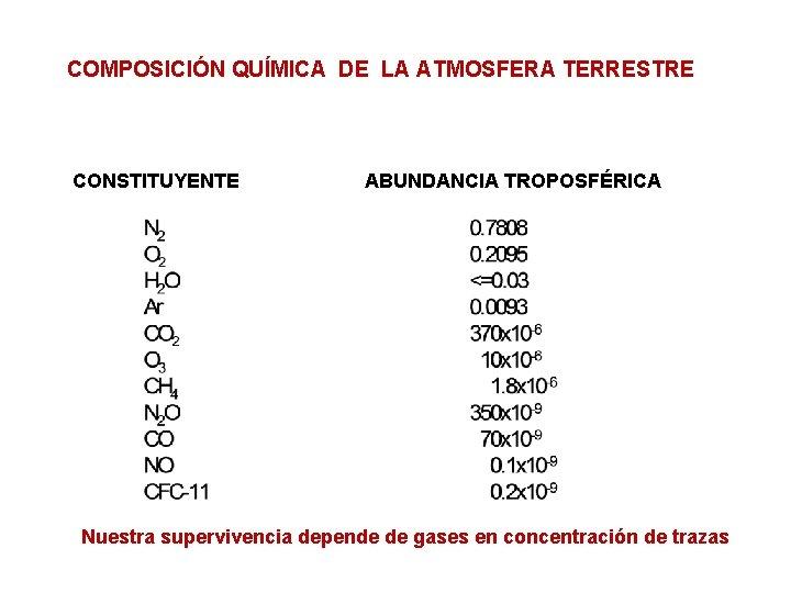 COMPOSICIÓN QUÍMICA DE LA ATMOSFERA TERRESTRE CONSTITUYENTE ABUNDANCIA TROPOSFÉRICA Nuestra supervivencia depende de gases