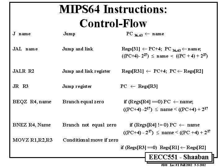 MIPS 64 Instructions: Control-Flow PC 36. . 63 ¬ name Jump JAL name Jump