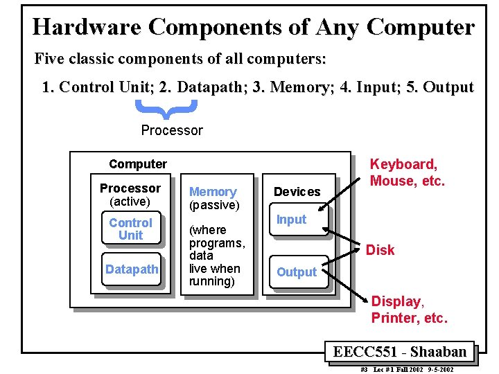 Hardware Components of Any Computer Five classic components of all computers: 1. Control Unit;