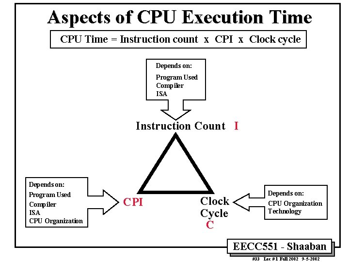 Aspects of CPU Execution Time CPU Time = Instruction count x CPI x Clock