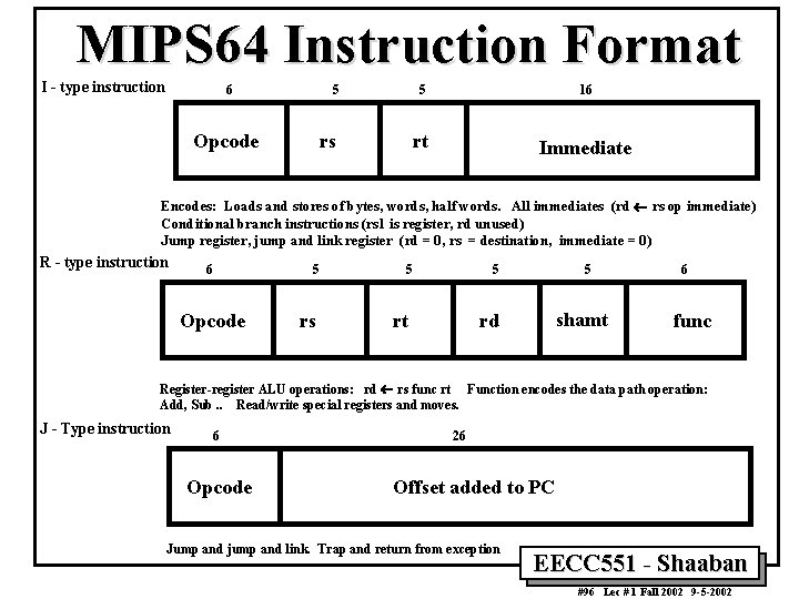 MIPS 64 Instruction Format I - type instruction 6 5 16 rs rt Immediate