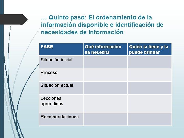 … Quinto paso: El ordenamiento de la información disponible e identificación de necesidades de