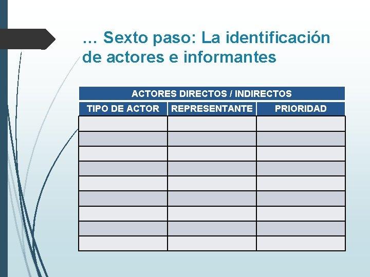 … Sexto paso: La identificación de actores e informantes ACTORES DIRECTOS / INDIRECTOS TIPO