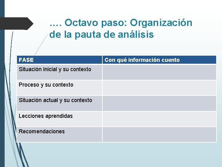 …. Octavo paso: Organización de la pauta de análisis FASE Situación inicial y su