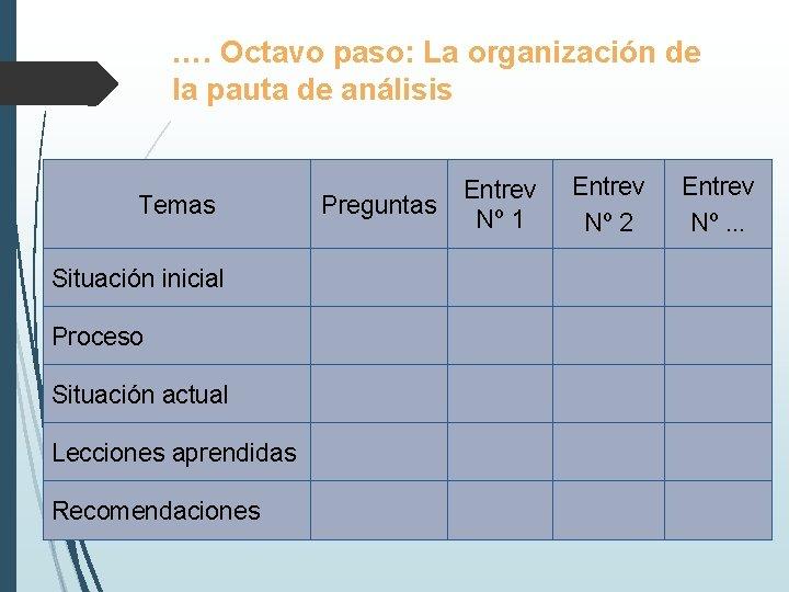 …. Octavo paso: La organización de la pauta de análisis Temas Situación inicial Proceso