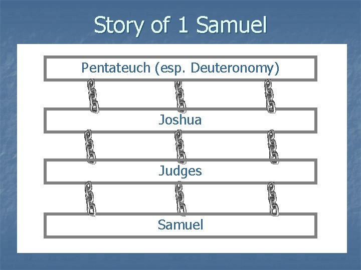 Story of 1 Samuel Pentateuch (esp. Deuteronomy) Joshua Judges Samuel