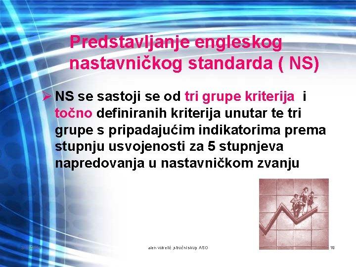 Predstavljanje engleskog nastavničkog standarda ( NS) Ø NS se sastoji se od tri grupe
