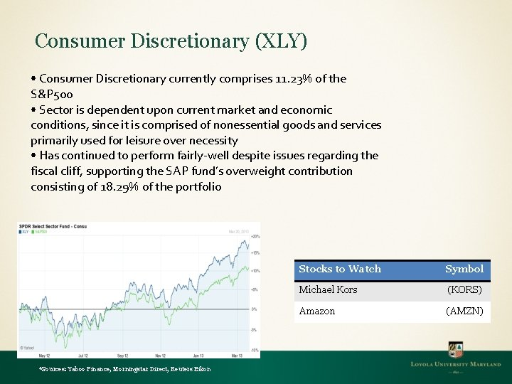Consumer Discretionary (XLY) • Consumer Discretionary currently comprises 11. 23% of the S&P 500