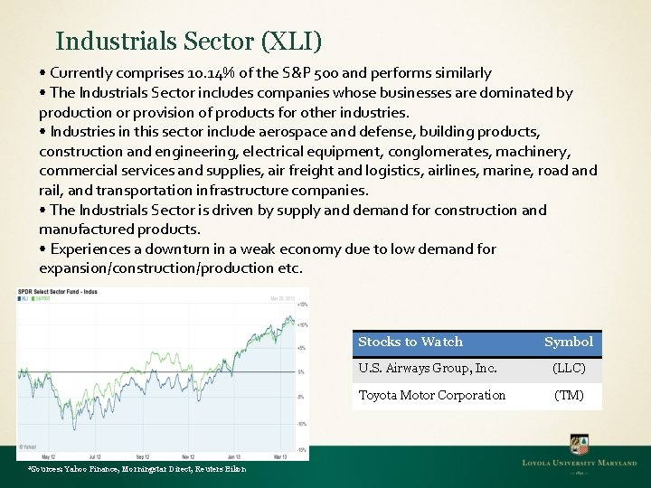 Industrials Sector (XLI) • Currently comprises 10. 14% of the S&P 500 and performs