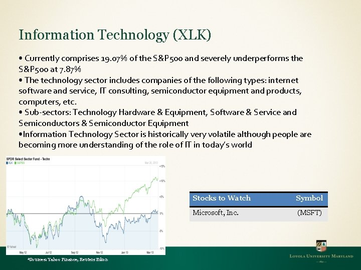 Information Technology (XLK) • Currently comprises 19. 07% of the S&P 500 and severely