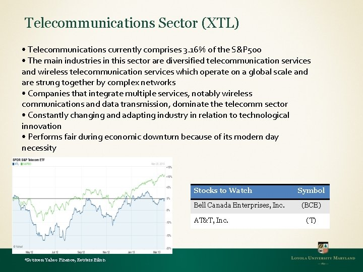 Telecommunications Sector (XTL) • Telecommunications currently comprises 3. 16% of the S&P 500 •