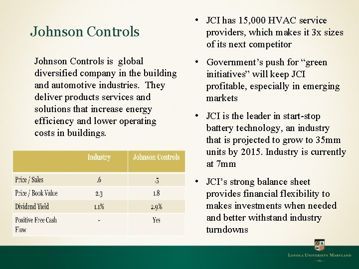 Johnson Controls is global diversified company in the building and automotive industries. They deliver