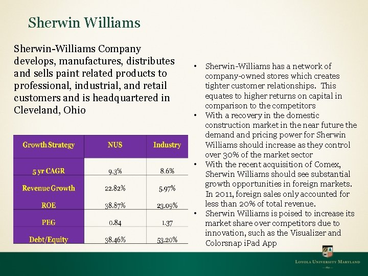Sherwin Williams Sherwin-Williams Company develops, manufactures, distributes and sells paint related products to professional,