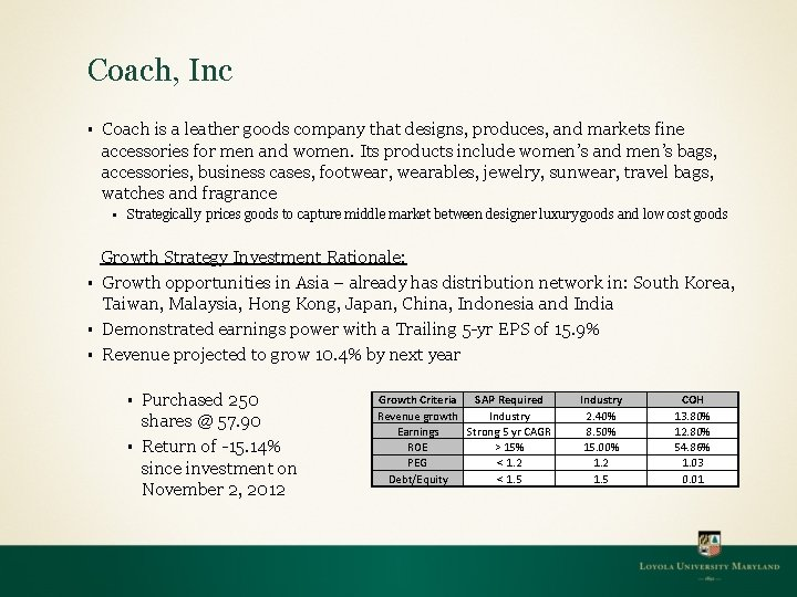 Coach, Inc § Coach is a leather goods company that designs, produces, and markets