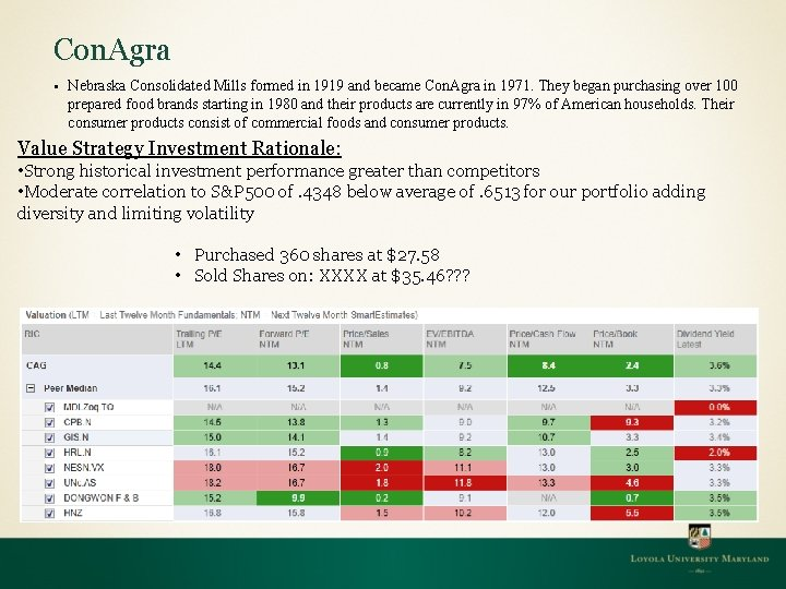 Con. Agra § Nebraska Consolidated Mills formed in 1919 and became Con. Agra in