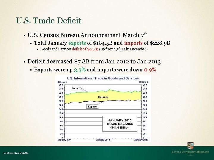 U. S. Trade Deficit § U. S. Census Bureau Announcement March 7 th §