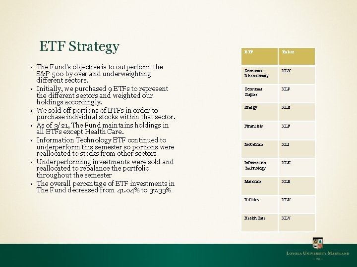 ETF Strategy § § § § The Fund's objective is to outperform the S&P