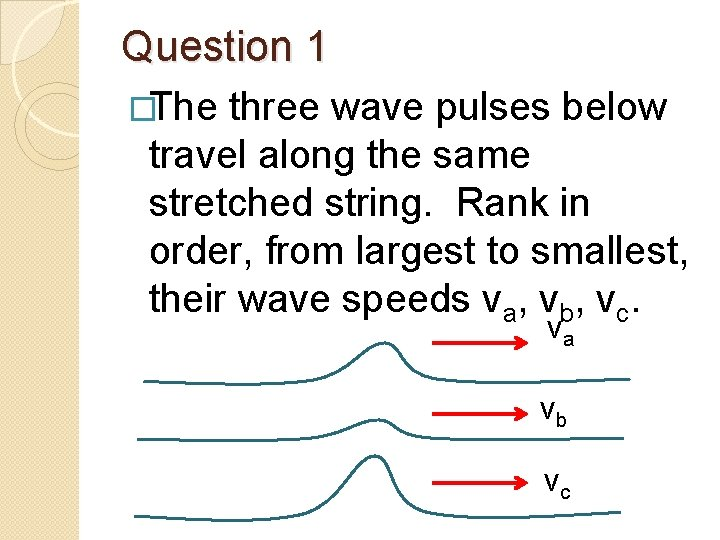 Question 1 �The three wave pulses below travel along the same stretched string. Rank
