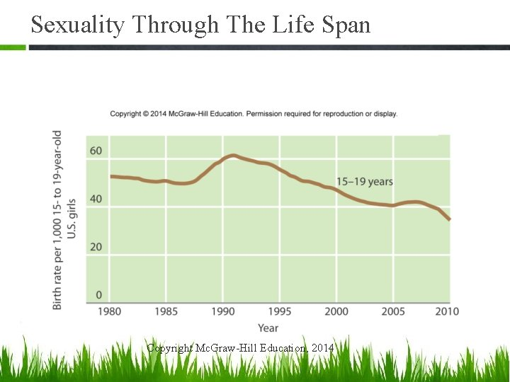 Sexuality Through The Life Span Copyright Mc. Graw-Hill Education, 2014