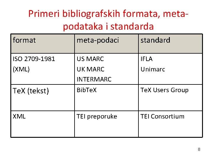 Primeri bibliografskih formata, metapodataka i standarda format meta-podaci standard ISO 2709 -1981 (XML) US