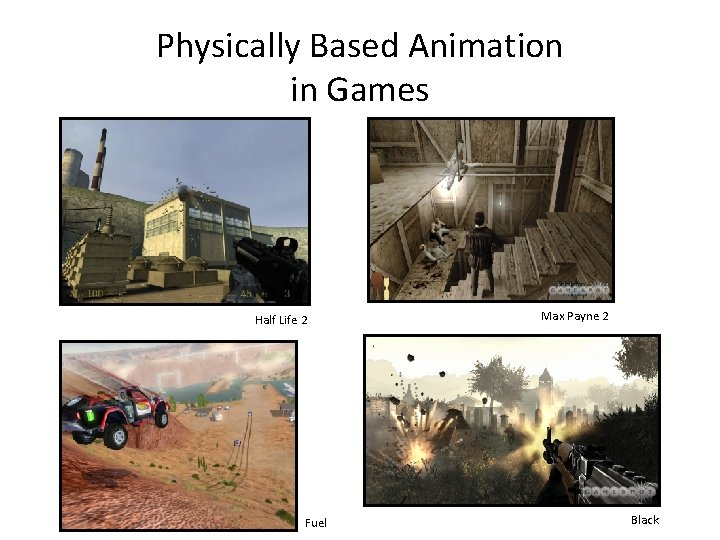 Physically Based Animation in Games Half Life 2 Fuel Max Payne 2 Black