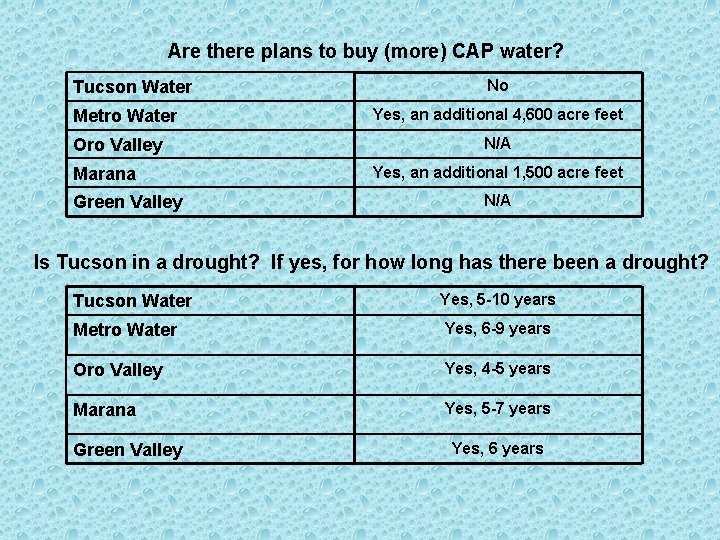 Are there plans to buy (more) CAP water? Tucson Water Metro Water Oro Valley