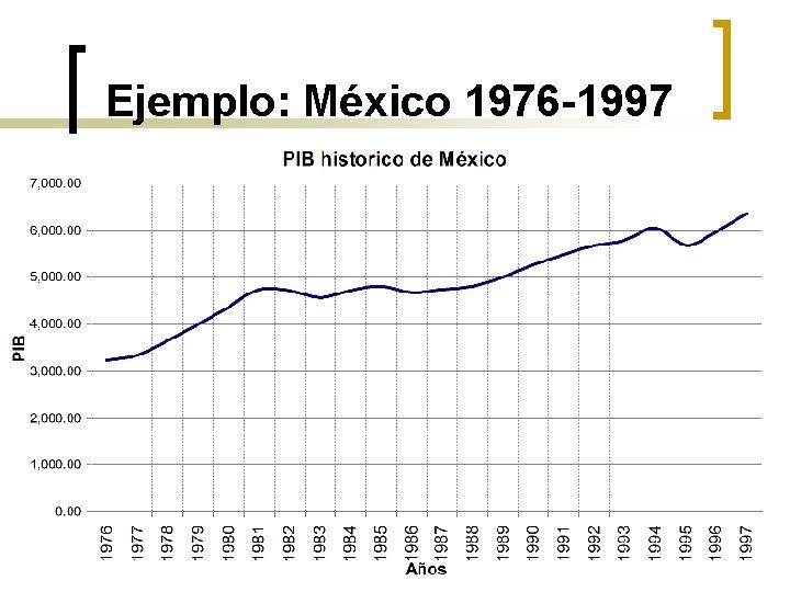 Ejemplo: México 1976 -1997