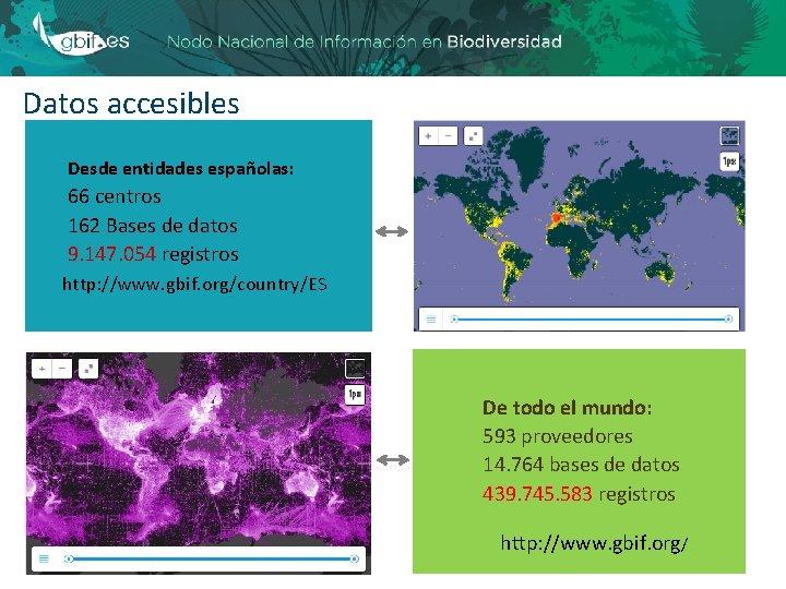 Datos accesibles Desde entidades españolas: 66 centros 162 Bases de datos 9. 147. 054