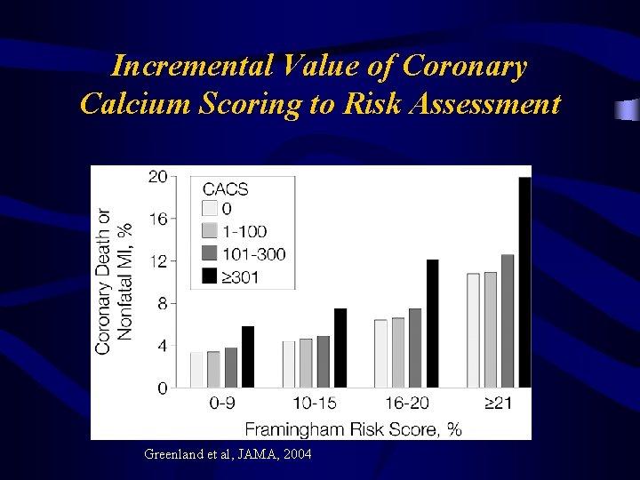 Incremental Value of Coronary Calcium Scoring to Risk Assessment Greenland et al, JAMA, 2004