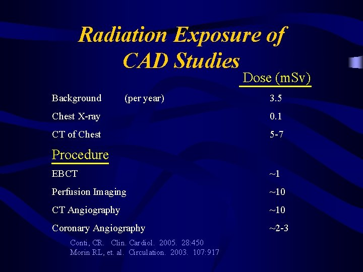 Radiation Exposure of CAD Studies Dose (m. Sv) Background (per year) 3. 5 Chest