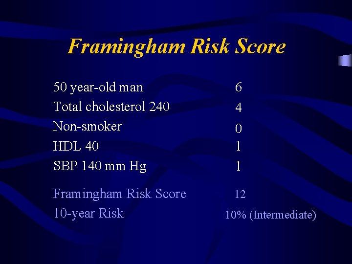 Framingham Risk Score 50 year-old man Total cholesterol 240 Non-smoker HDL 40 SBP 140