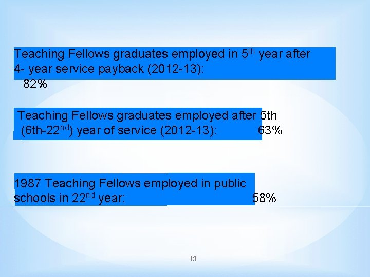 Teaching Fellows graduates employed in 5 th year after 4 - year service payback