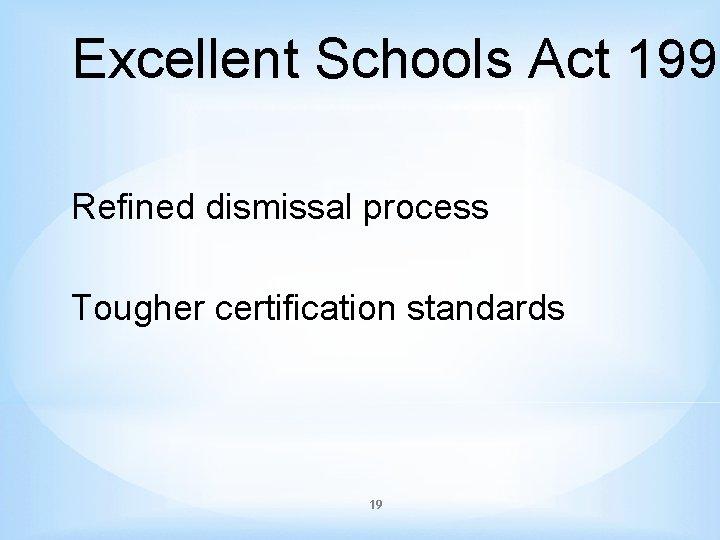 Excellent Schools Act 1997 Refined dismissal process Tougher certification standards 19