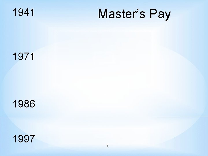 1941 Master's Pay 1971 1986 1997 4