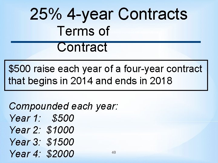 25% 4 -year Contracts Terms of Contract $500 raise each year of a four-year