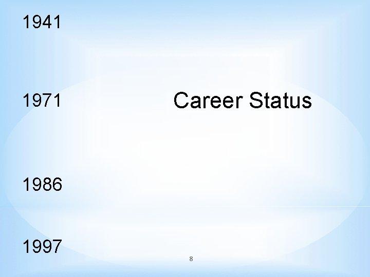 1941 1971 Career Status 1986 1997 8