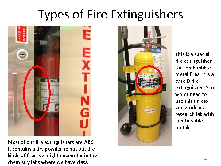 Types of Fire Extinguishers This is a special fire extinguisher for combustible metal fires.