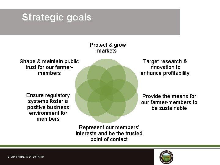 Strategic goals Protect & grow markets Shape & maintain public trust for our farmermembers