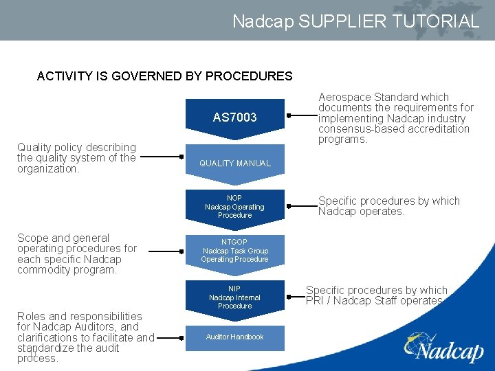 Nadcap SUPPLIER TUTORIAL ACTIVITY IS GOVERNED BY PROCEDURES AS 7003 Quality policy describing the