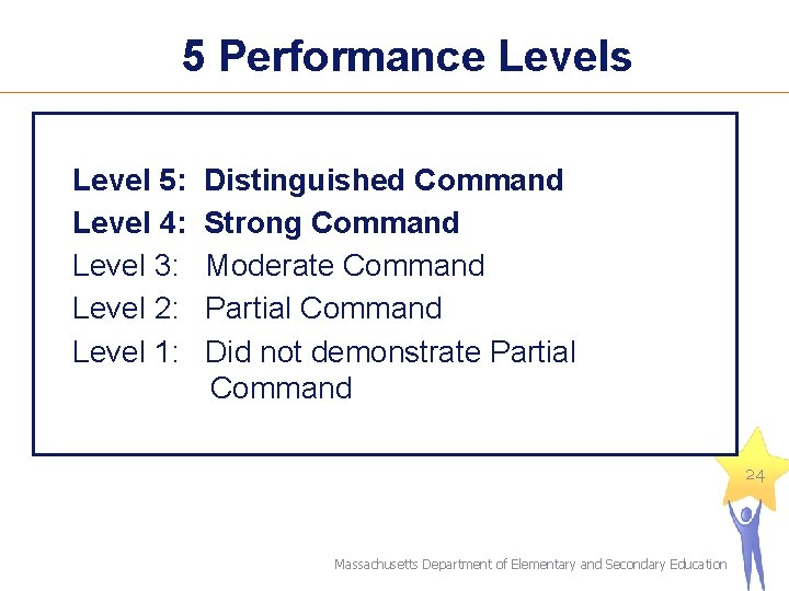 5 Performance Levels Level 5: Distinguished Command Level 4: Strong Command Level 3: Moderate