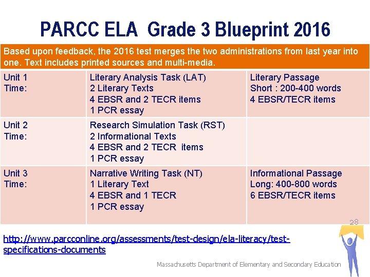 PARCC ELA Grade 3 Blueprint 2016 Based upon feedback, the 2016 test merges the